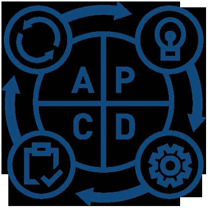Darstellung eines PDCA-Zyklus steht symbolisch für die Einführung eines Umweltmanagementsystems